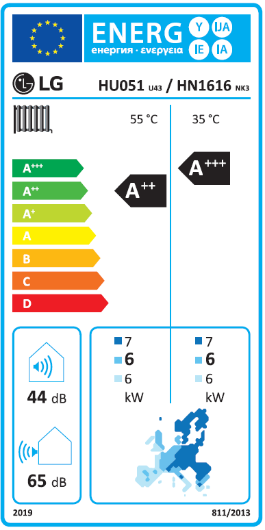 LG HU051 Therma V 5,0kW Split Warmtepomp energielabel
