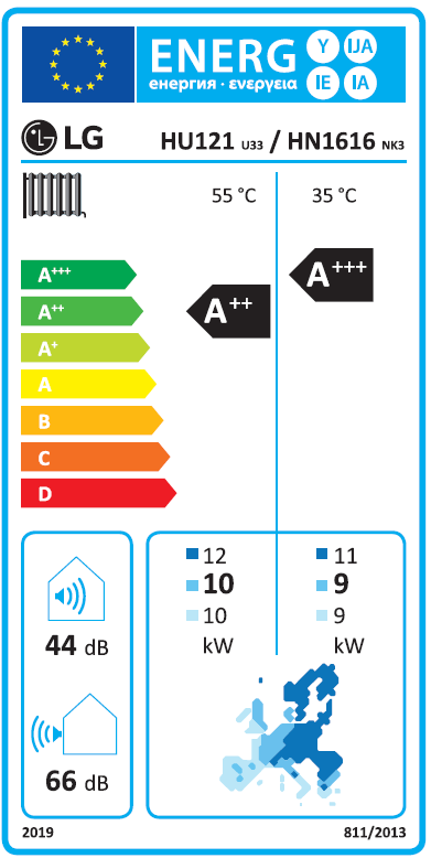 Warmtepomp LG HU121 Therma V energielabel