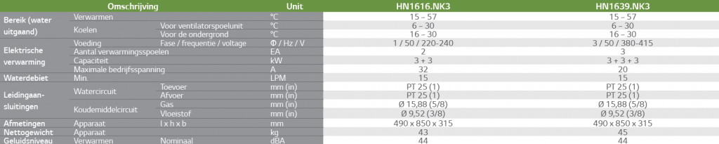 LG-HU051 ThermaV 5,0kW Split Warmtepomp set